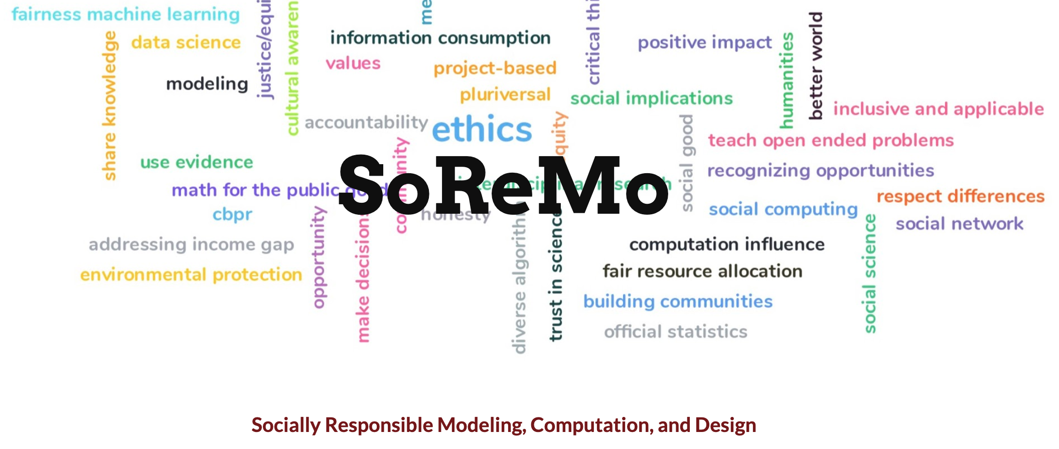 """A word cloud representing a snapshot of """"social responsibility"""" with the word SoReMo at the front."""